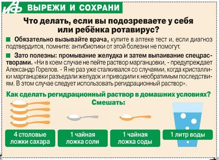Лечение энтеровирусной инфекции в домашних условиях 332