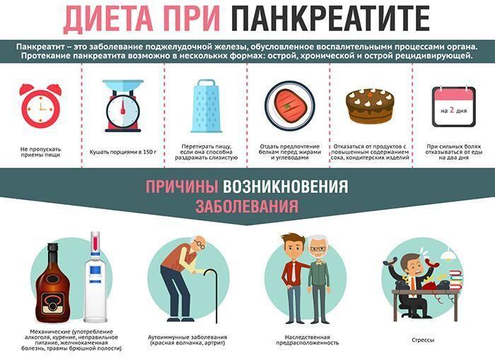 Причины Похудения При Панкреатите. Потеря веса при панкреатите и как его набрать