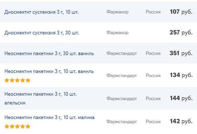 Список аналогов