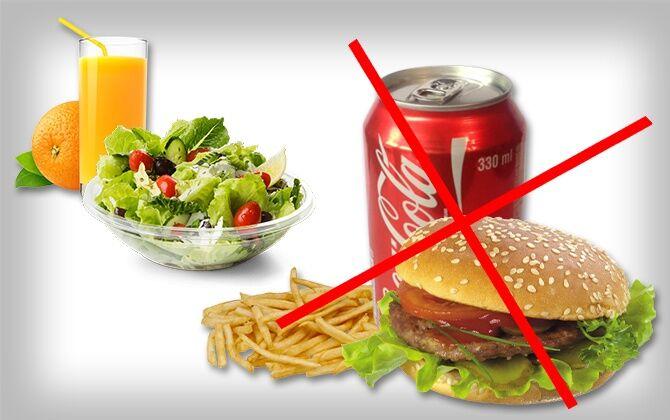 Полезная и вредная пища