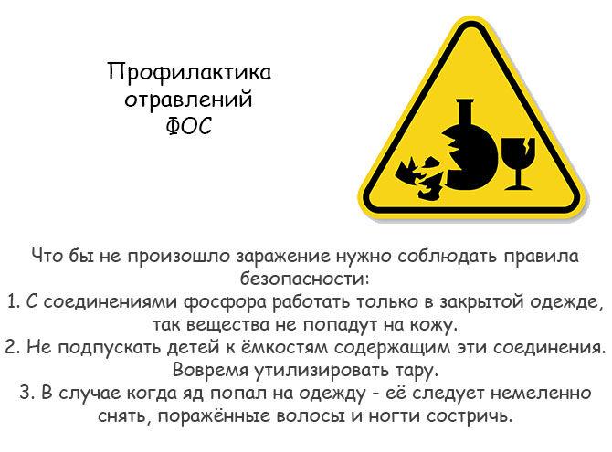 Профилактика отравлений ФОС