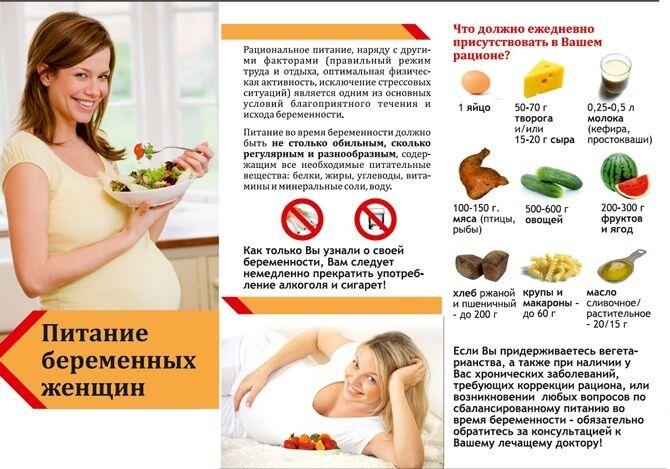 Питание беременных женщин