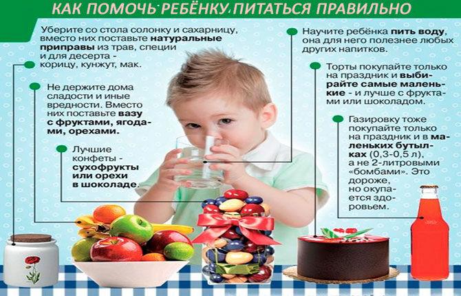 Правильное питание при боли в животе