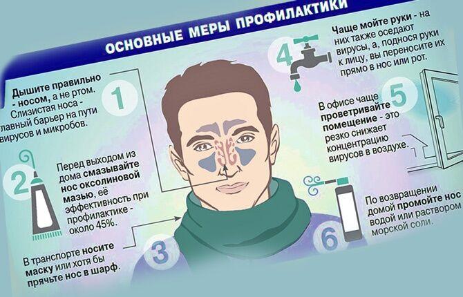 Меры профилактики простуды