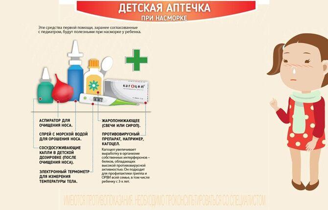 Детская аптечка при насморке